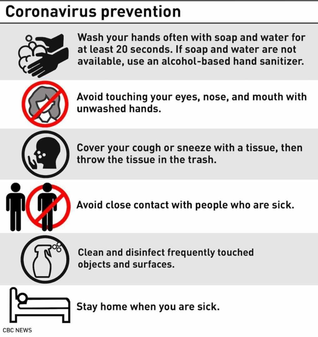 CORONAVIRUS CONFIRMED IN NIGERIA AND ITS PREVENTION