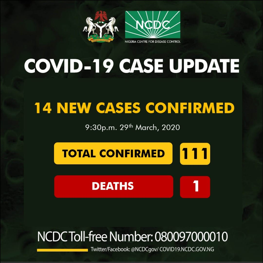Stricter Measures Enforced as Confirmed cases of Covid-19 in Nigeria Hits 111 as at, 29th March 2020
